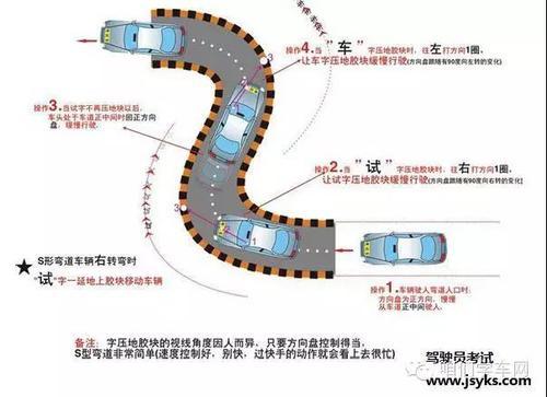 曲线行驶车内看点图